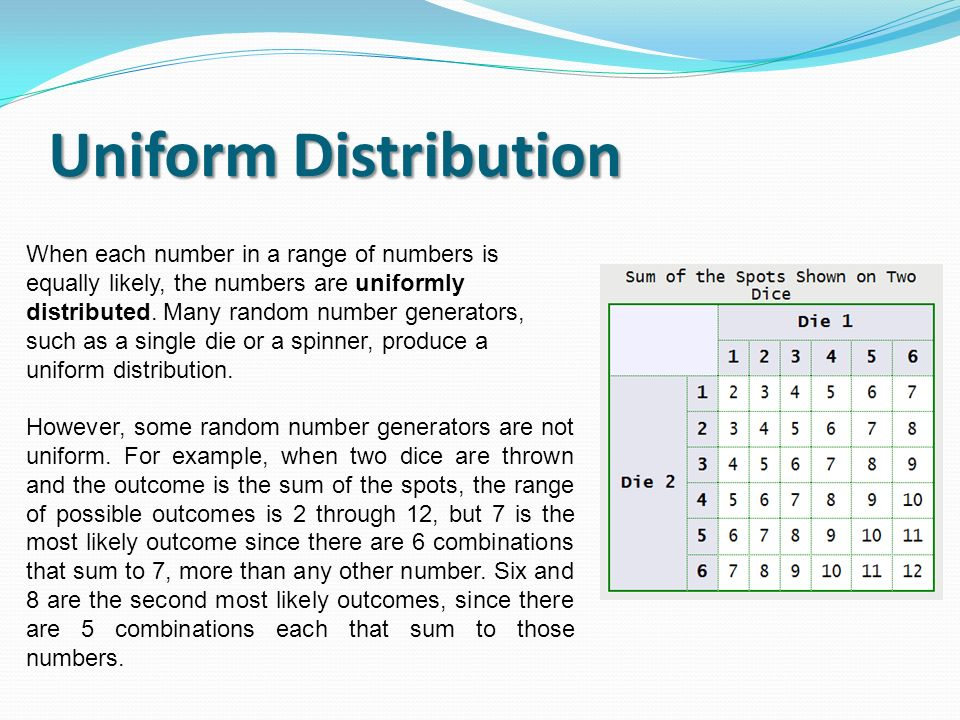 Uniform Distribution When each number in a range of numbers is equally likely, the numbers are uniformly distributed. Many random number generators, s