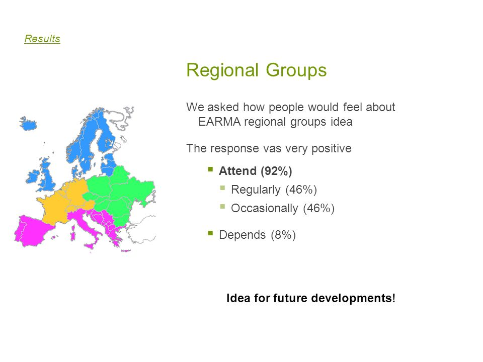 Regional Groups Attend (92%) Regularly (46%) Occasionally (46%) Depends (8%) Idea for future developments! Results We asked how people would feel abou