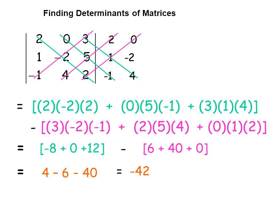 Inverse Matrix: Using matrix equations 2 x 2 In words: Take the original matrix.