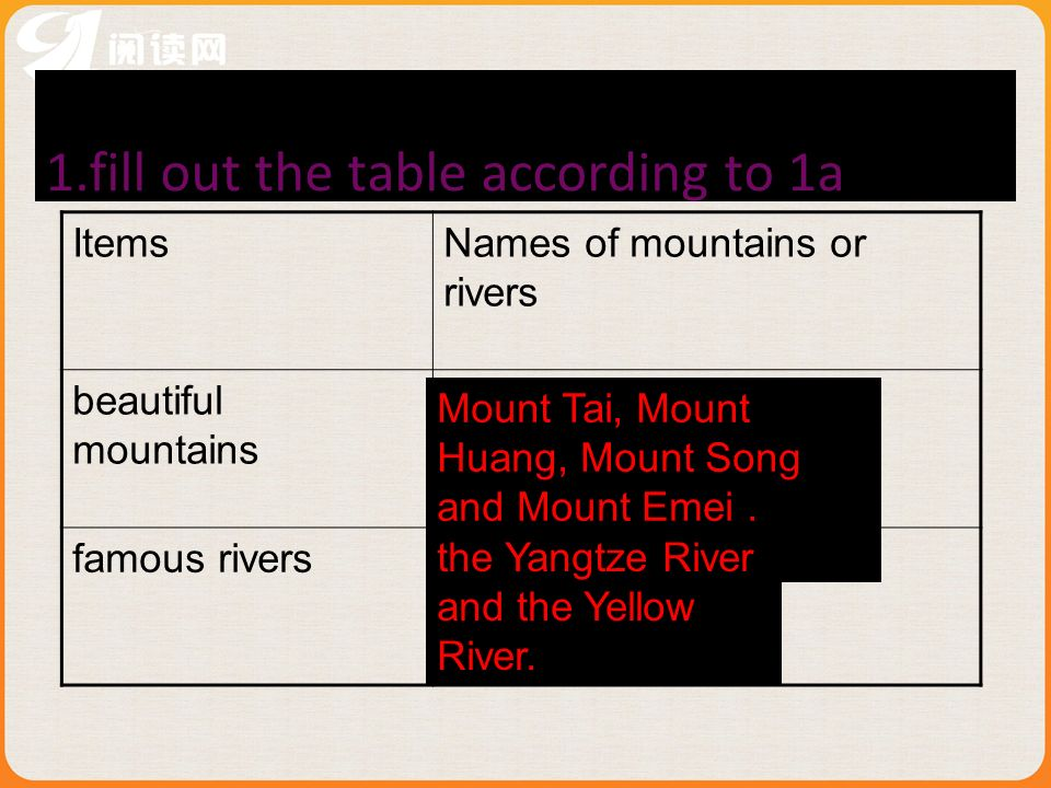 Step1 Vocabulary Introduce v. attract v. a number of tourist n.