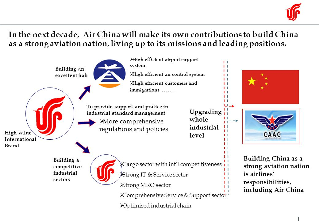 In the next decade, Air China will make its own contributions to build China as a strong aviation nation, living up to its missions and leading positions.