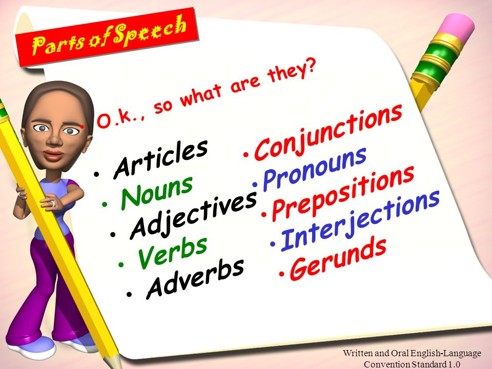 Written and Oral English-Language Convention Standard 1.0 Please copy the following info about the parts of speech into your English notebook. Parts o