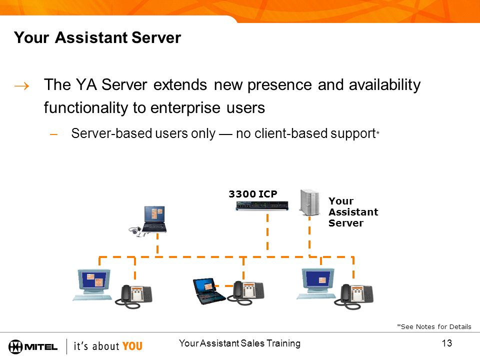Your Assistant Sales Training13 Your Assistant Server The YA Server extends new presence and availability functionality to enterprise users –Server-ba
