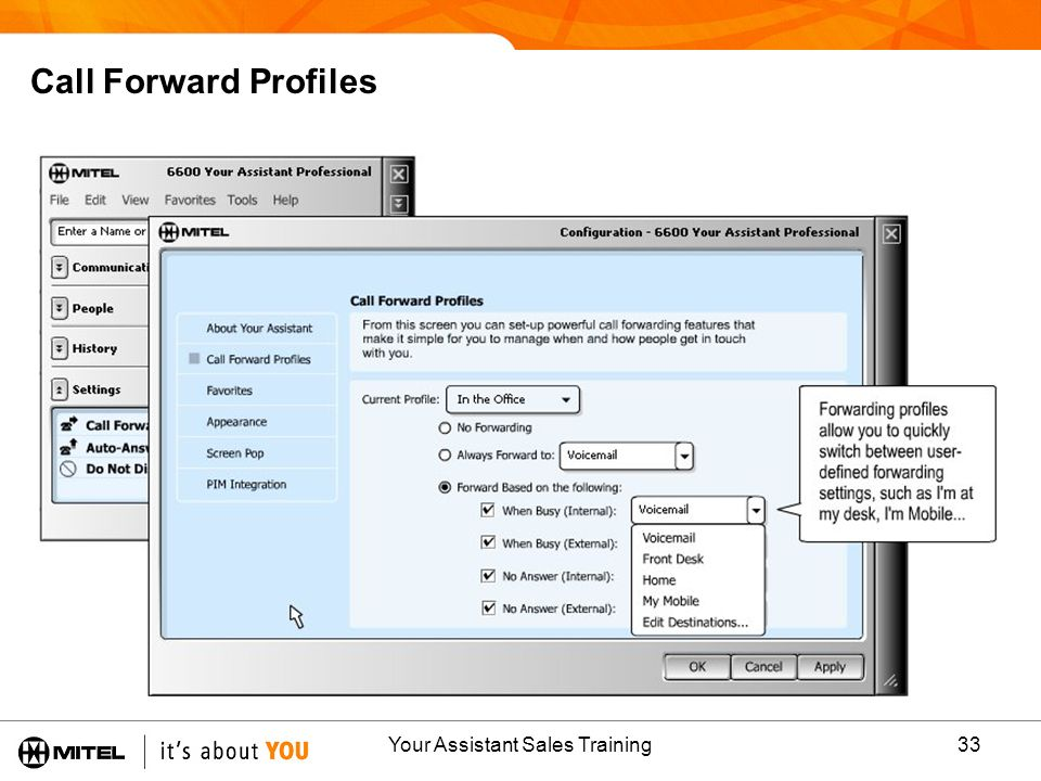 Your Assistant Sales Training33 Call Forward Profiles