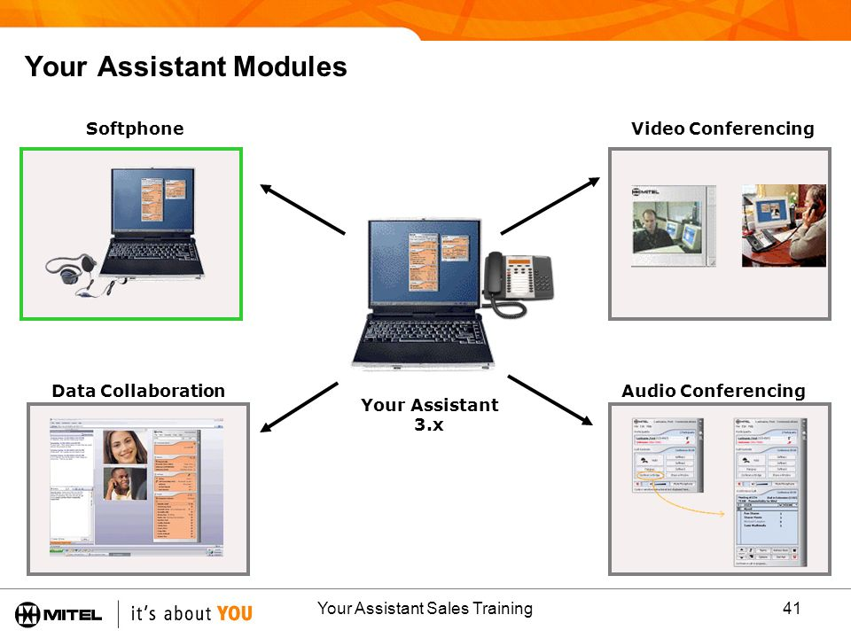 Your Assistant Sales Training41 Your Assistant Modules Video Conferencing Audio ConferencingData Collaboration Your Assistant 3.x Softphone