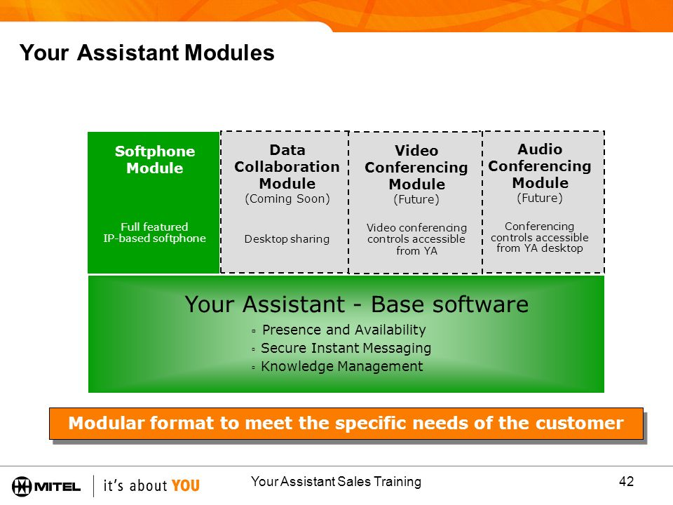 Your Assistant Sales Training42 Your Assistant Modules Your Assistant - Base software Presence and Availability Secure Instant Messaging Knowledge Man