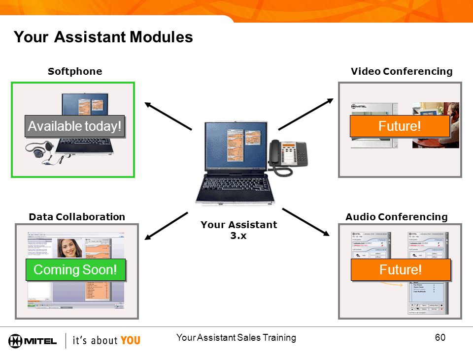 Your Assistant Sales Training60 Your Assistant Modules Video Conferencing Audio ConferencingData Collaboration Your Assistant 3.x Softphone Available