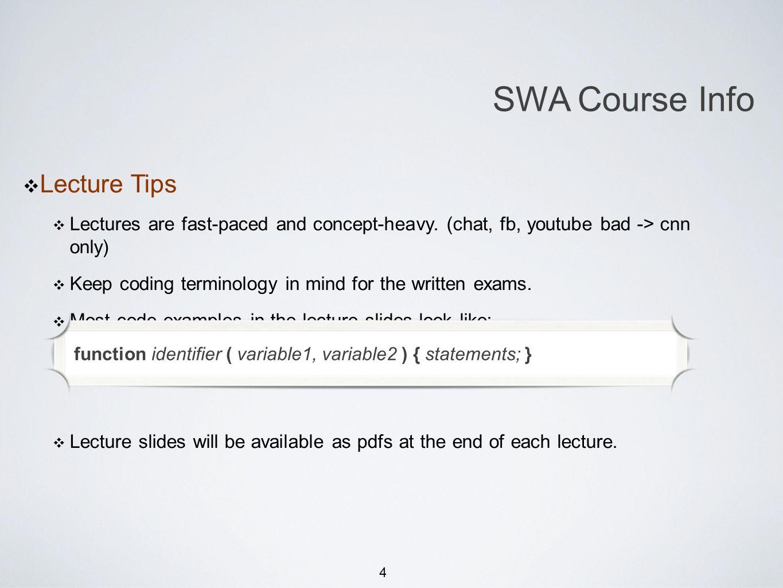 4 Michael Smotherman lectures 1:15pm FS2-207F Brandon Bombassei, Alejandro Campos labs 5pm-9pm 9pm-1am FS2-106E SWA Course Info Lecture Tips Lectures