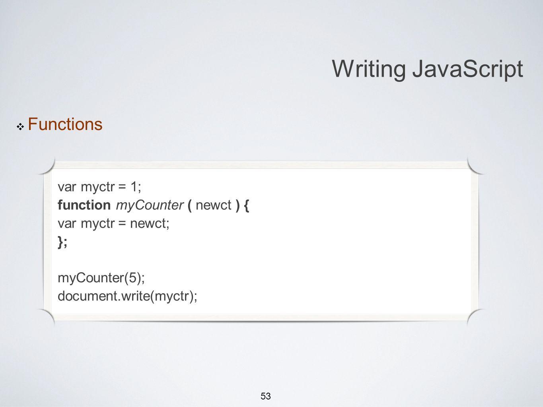 53 Michael Smotherman lectures 1:15pm FS2-207F Brandon Bombassei, Alejandro Campos labs 5pm-9pm 9pm-1am FS2-106E Writing JavaScript Functions var myct
