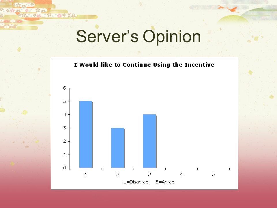 Servers Opinion