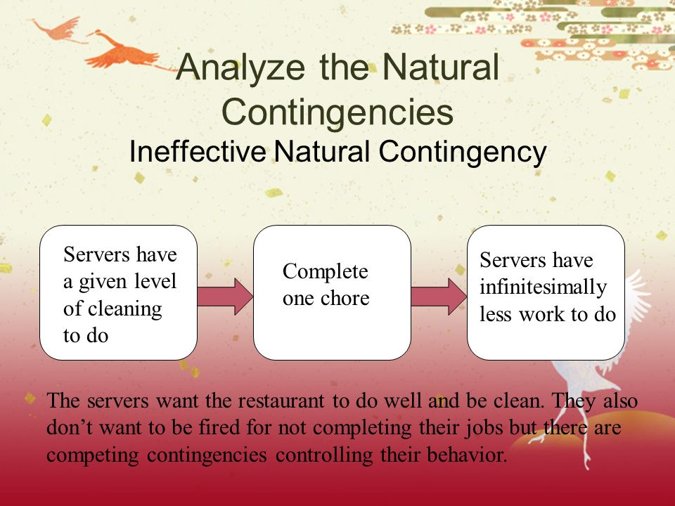 Analyze the Natural Contingencies Ineffective Natural Contingency Servers have a given level of cleaning to do Complete one chore Servers have infinitesimally less work to do The servers want the restaurant to do well and be clean.