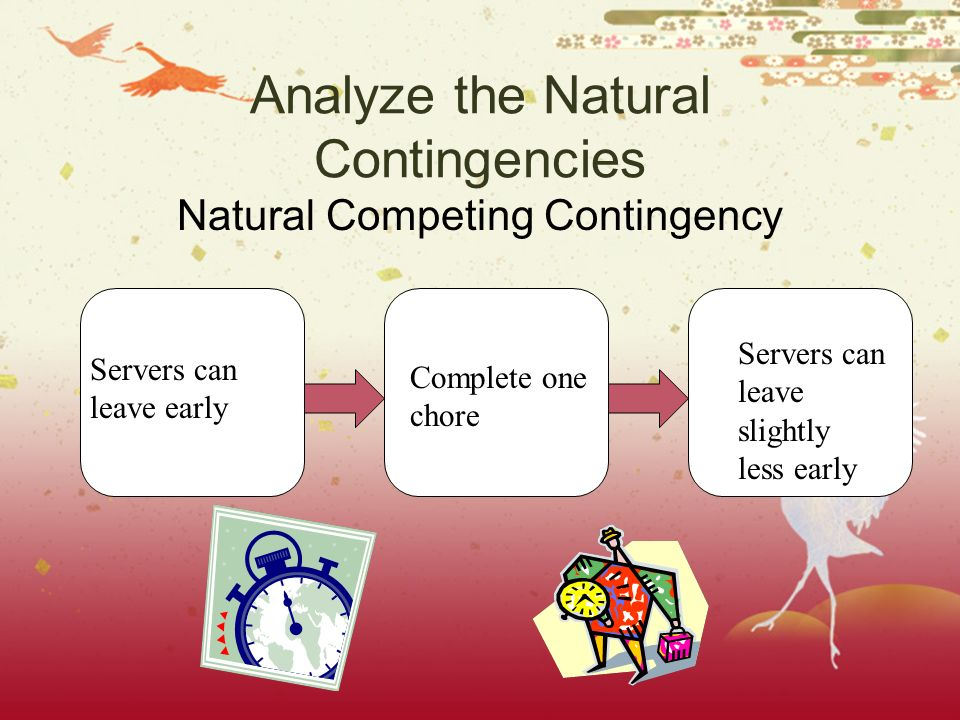 Analyze the Natural Contingencies Natural Competing Contingency Servers can leave early Complete one chore Servers can leave slightly less early