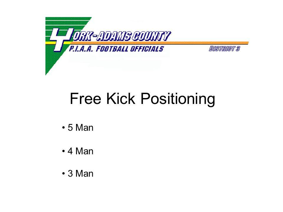 Free Kick Positioning 5 Man 4 Man 3 Man