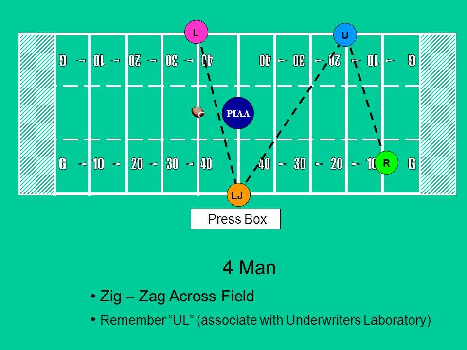 4 Man Press Box Zig – Zag Across Field RLJLU Remember UL (associate with Underwriters Laboratory) PIAA
