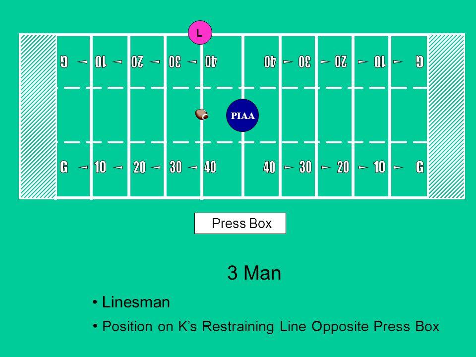 3 Man Linesman Press Box L Position on Ks Restraining Line Opposite Press Box PIAA