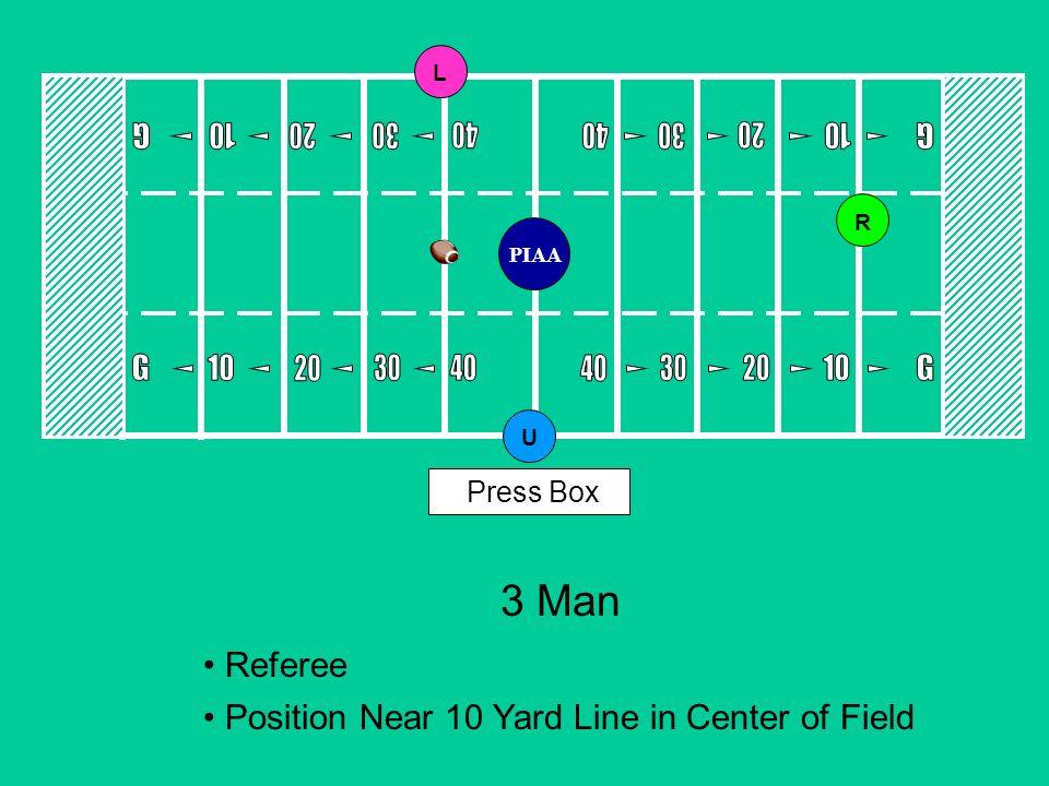 3 Man Referee Position Near 10 Yard Line in Center of Field Press Box LRU PIAA