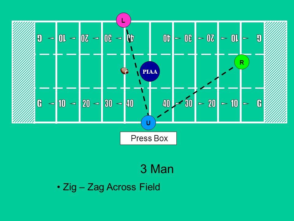 3 Man Press Box Zig – Zag Across Field RUL PIAA