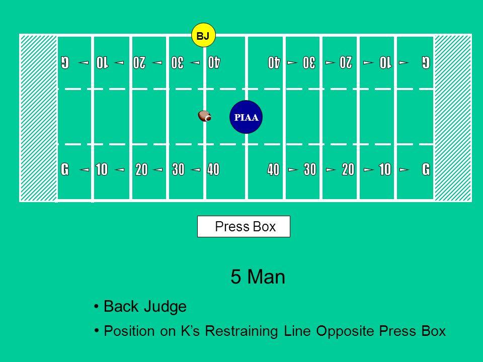 5 Man Back Judge Position on Ks Restraining Line Opposite Press Box Press Box BJ PIAA