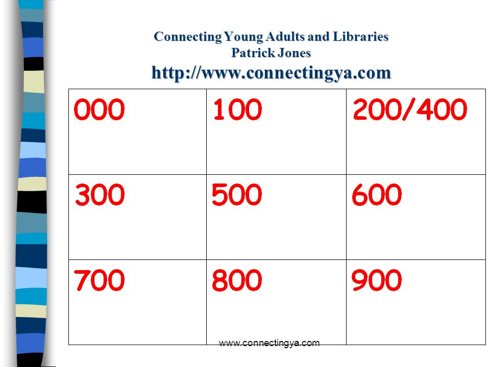 www.connectingya.com Connecting Young Adults and Libraries Patrick Jones http://www.connectingya.com n Exercise #2 n Dewey or dont we know good topics