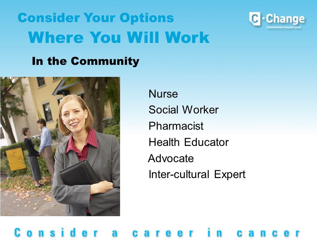 Consider Your Options Where You Will Work Nurse Social Worker Pharmacist Health Educator Advocate Inter-cultural Expert In the Community