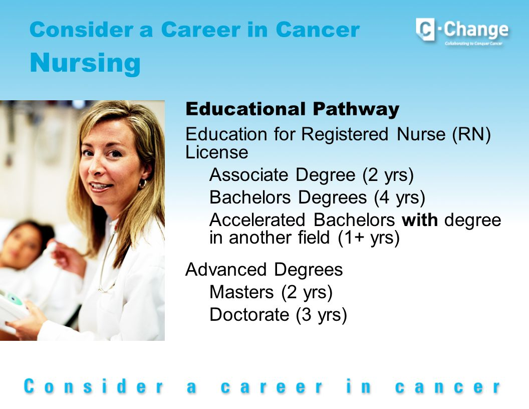 Consider a Career in Cancer Nursing Educational Pathway Education for Registered Nurse (RN) License Associate Degree (2 yrs) Bachelors Degrees (4 yrs) Accelerated Bachelors with degree in another field (1+ yrs) Advanced Degrees Masters (2 yrs) Doctorate (3 yrs)