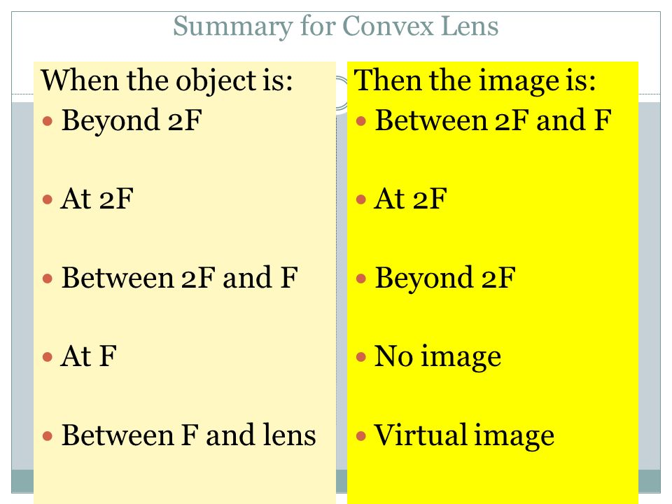Summary for Convex Lens When the object is: Beyond 2F At 2F Between 2F and F At F Between F and lens Then the image is: Between 2F and F At 2F Beyond 2F No image Virtual image