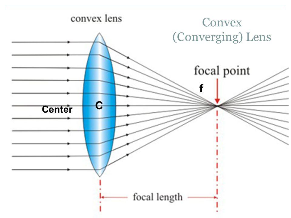 Convex (Converging) Lens Center C f