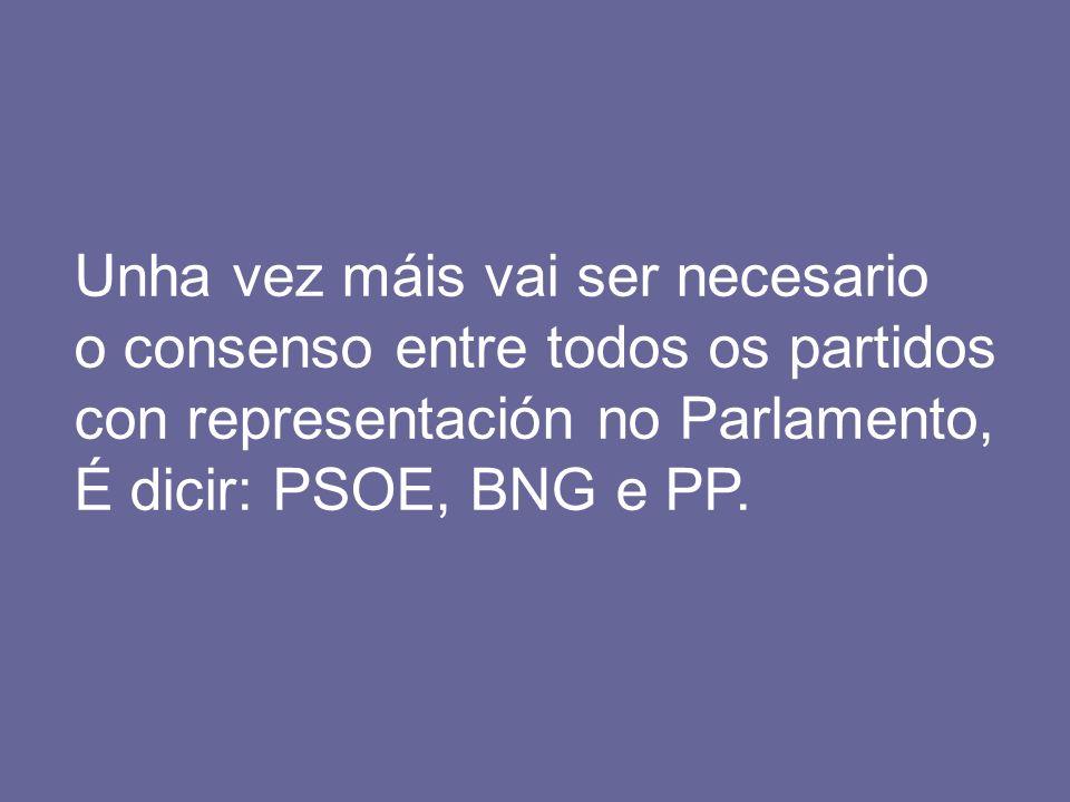 Unha vez máis vai ser necesario o consenso entre todos os partidos con representación no Parlamento, É dicir: PSOE, BNG e PP.