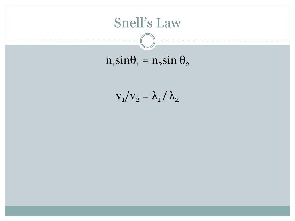 Snells Law n 1 sinθ 1 = n 2 sin θ 2 v 1 /v 2 = λ 1 / λ 2