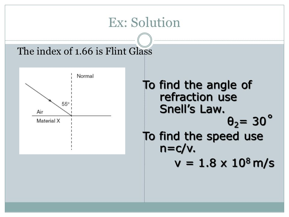 Ex: Solution The index of 1.66 is Flint Glass To find the angle of refraction use Snells Law. θ 2 = 30˚ To find the speed use n=c/v. v = 1.8 x 10 8 m/