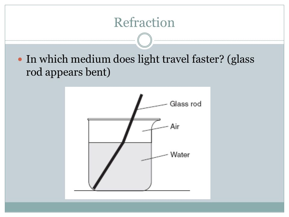 Refraction In which medium does light travel faster? (glass rod appears bent)