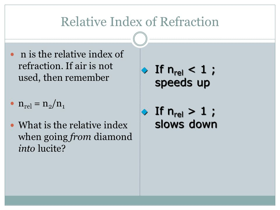 Relative Index of Refraction n is the relative index of refraction. If air is not used, then remember n rel = n 2 /n 1 What is the relative index when