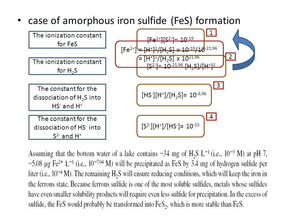 case of amorphous iron sulfide (FeS) formation The ionization constant for FeS [Fe 2+ ][S 2- ]= 10 -19 1 The ionization constant for H 2 S [S 2- ]= 10