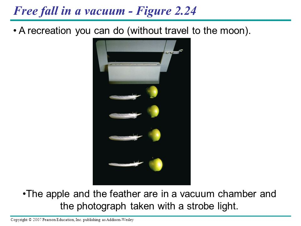 Copyright © 2007 Pearson Education, Inc. publishing as Addison-Wesley Free fall in a vacuum - Figure 2.24 A recreation you can do (without travel to t