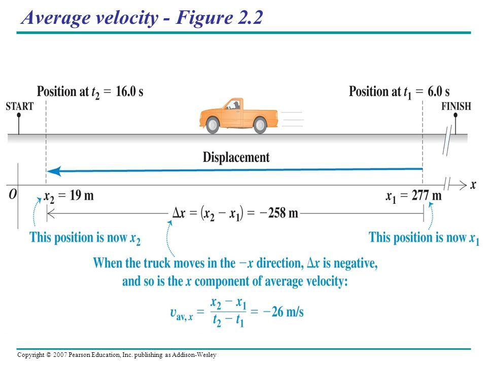 Copyright © 2007 Pearson Education, Inc. publishing as Addison-Wesley Average velocity - Figure 2.2