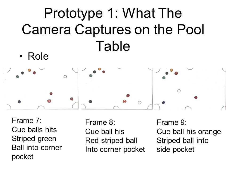 Prototype 1: What The Camera Captures on the Pool Table Role Frame 7: Cue balls hits Striped green Ball into corner pocket Frame 8: Cue ball his Red striped ball Into corner pocket Frame 9: Cue ball his orange Striped ball into side pocket