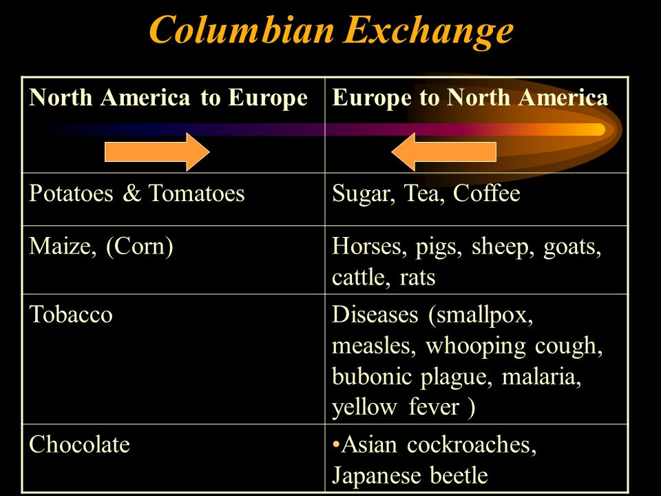Columbian Exchange As a result of Columbuss voyages to the New Word an exchange began between the North America and the rest of the world.