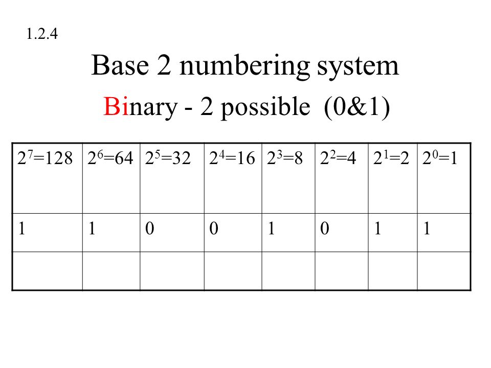 Base 2 numbering system 1.2.4 Binary - 2 possible (0&1) 2 7 =1282 6 =642 5 =322 4 =162 3 =82 2 =42 1 =22 0 =1 11001011