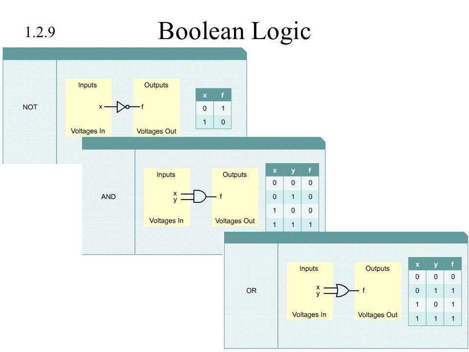 Boolean Logic 1.2.9