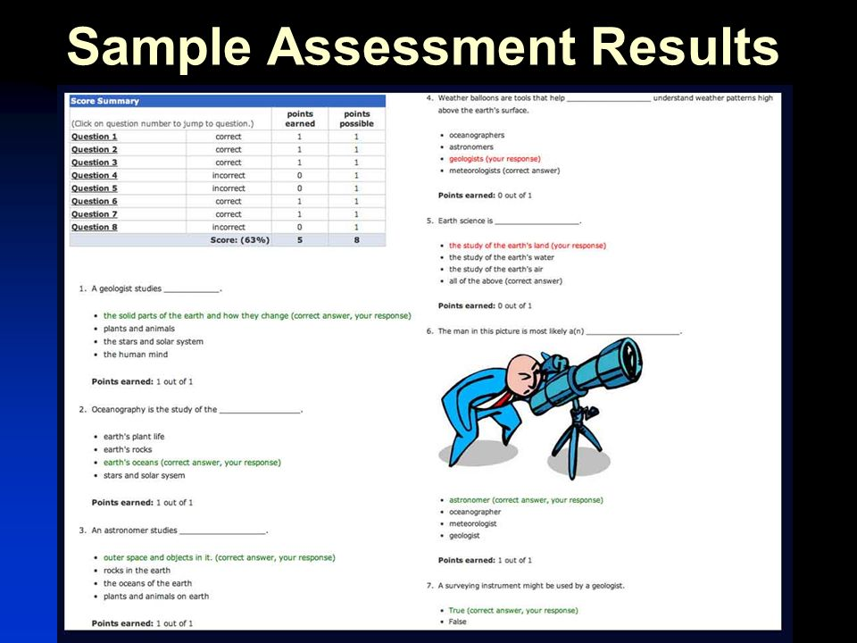 Sample Assessment Results