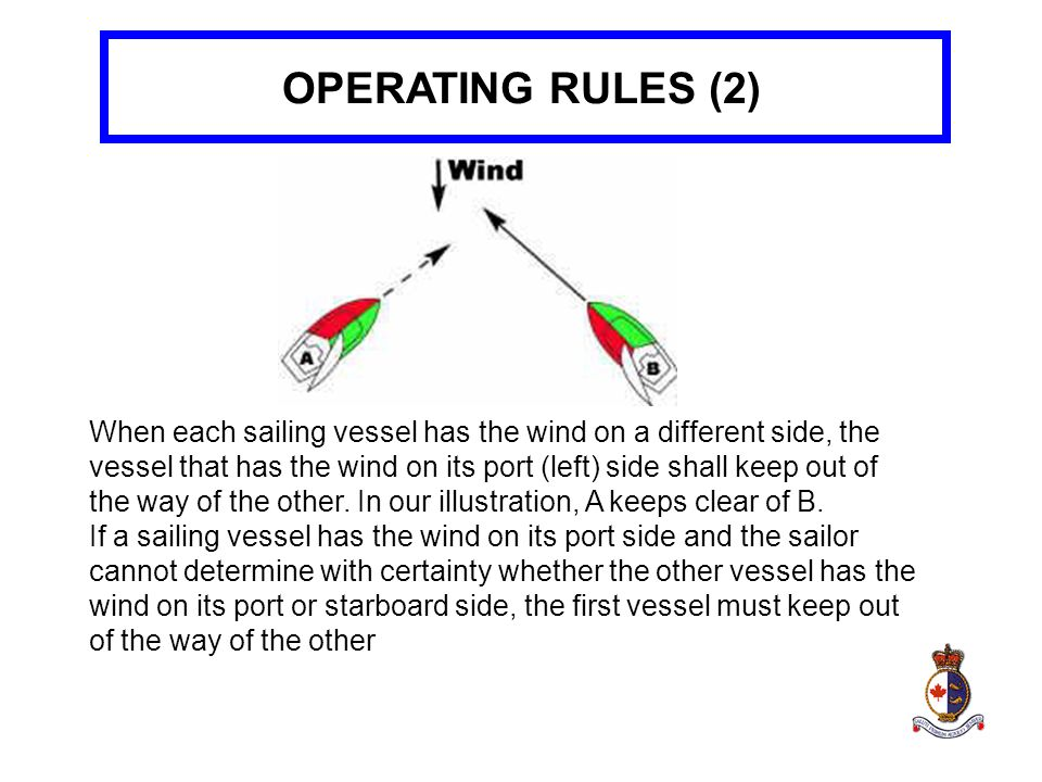 OPERATING RULES (2) When each sailing vessel has the wind on a different side, the vessel that has the wind on its port (left) side shall keep out of