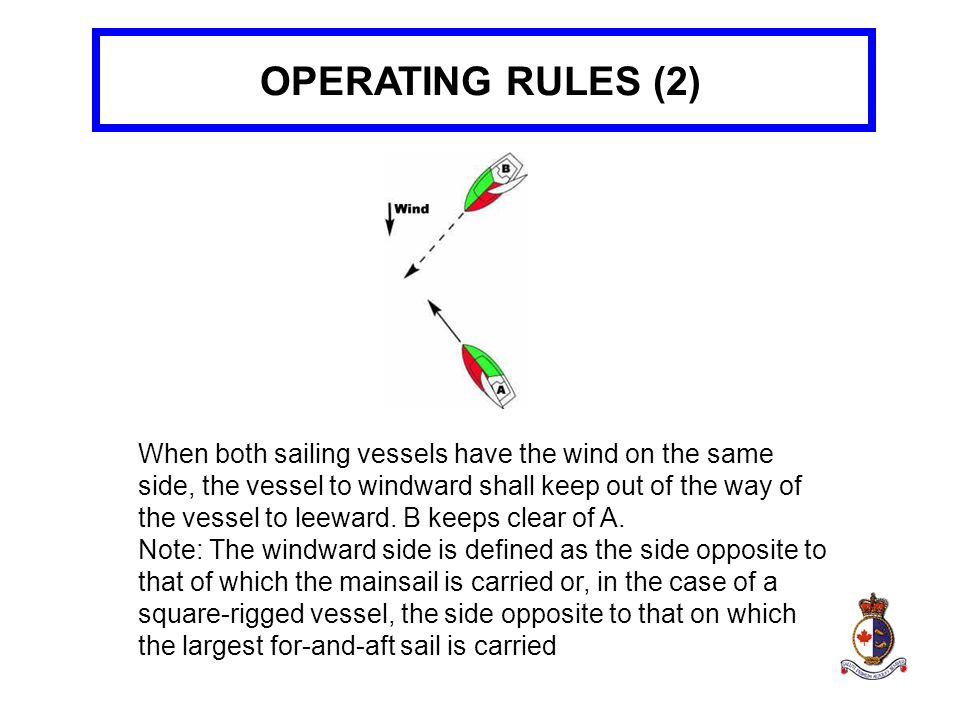 OPERATING RULES (2) When both sailing vessels have the wind on the same side, the vessel to windward shall keep out of the way of the vessel to leewar