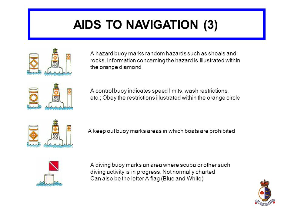 AIDS TO NAVIGATION (3) A hazard buoy marks random hazards such as shoals and rocks. Information concerning the hazard is illustrated within the orange
