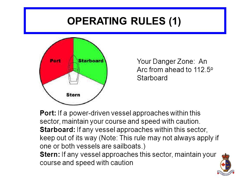 OPERATING RULES (1) Port: If a power-driven vessel approaches within this sector, maintain your course and speed with caution. Starboard: If any vesse