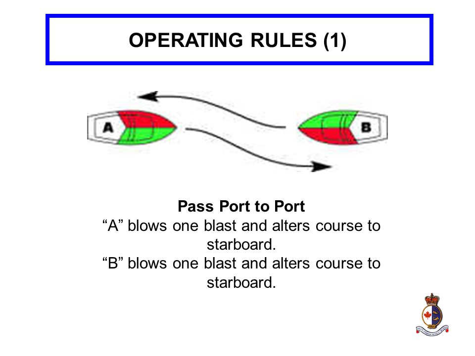 OPERATING RULES (1) Pass Port to Port A blows one blast and alters course to starboard. B blows one blast and alters course to starboard.