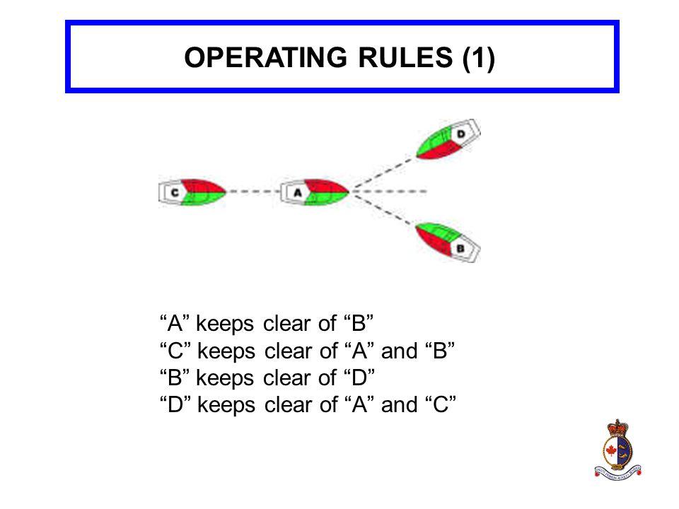 A keeps clear of B C keeps clear of A and B B keeps clear of D D keeps clear of A and C