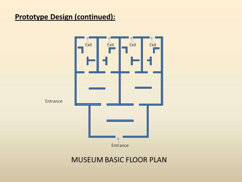 MUSEUM BASIC FLOOR PLAN Entrance Prototype Design (continued): Exit Entrance