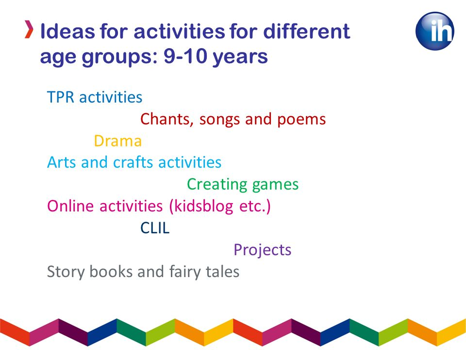 TPR activities Chants, songs and poems Drama Arts and crafts activities Creating games Online activities (kidsblog etc.) CLIL Projects Story books and fairy tales Ideas for activities for different age groups: 9-10 years