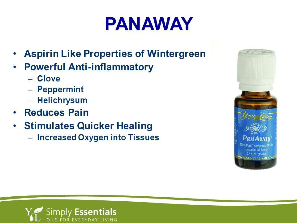 PANAWAY Aspirin Like Properties of Wintergreen Powerful Anti-inflammatory –Clove –Peppermint –Helichrysum Reduces Pain Stimulates Quicker Healing –Inc