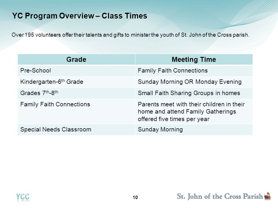 10 YC Program Overview – Class Times Over 195 volunteers offer their talents and gifts to minister the youth of St.